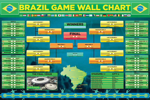 Brazil World Cup 2014 Poster Wall Chart Official Football Brasil